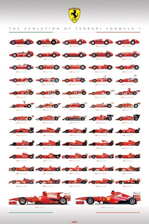 Ferrari F1 Evolution - 1950 - 2011