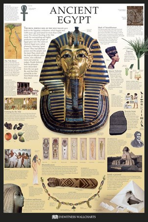 Ancient Egypt - Dorling Kindersley