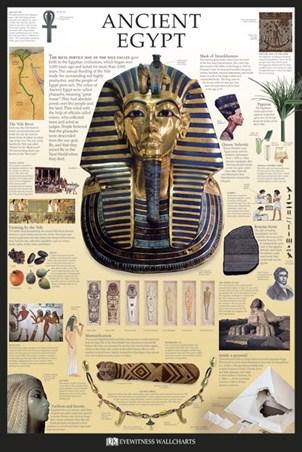 Framed Ancient Egypt - Dorling Kindersley