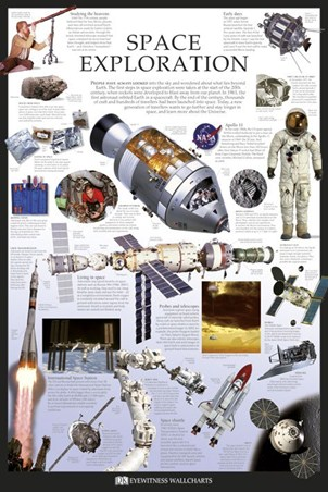 Space Exploration, Dorling Kindersley