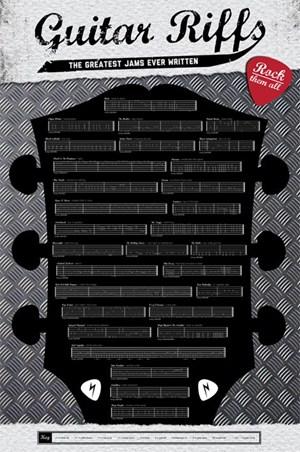 The Greatest Jams Ever Written - Guitar Riffs