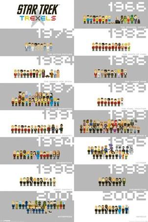 Trexels Timeline - Star Trek