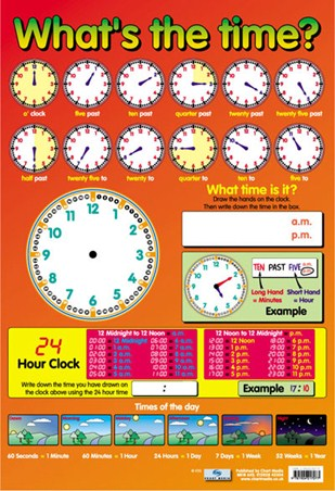 What's The Time - Educational Children's Chart