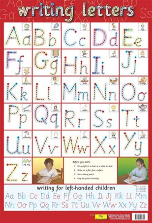 Letter Formation - Educational Children's Chart