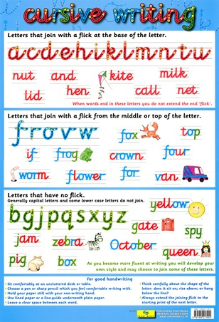 Cursive Writing, Making Education Fun Poster - Buy Online