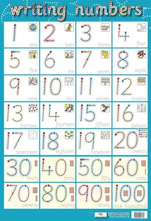 Writing Numbers - Children's Spelling