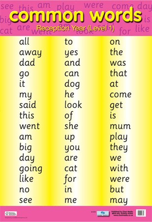 Common Words Level 1 - Educational Children's Chart