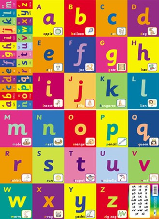 Alphabet Freize Educational Children S Frieze Poster