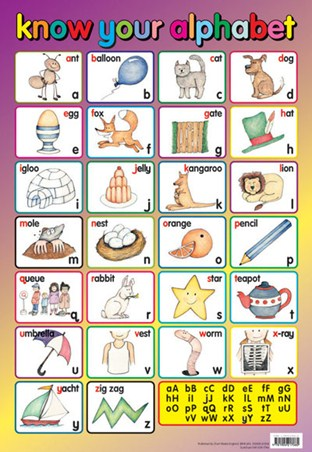 Childrens Education Posters, Novelties, Prints & Tin Signs - Buy ...