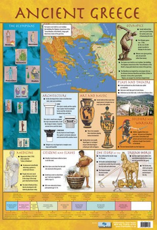 Ancient Greece - Educational Children's Timeline and Map