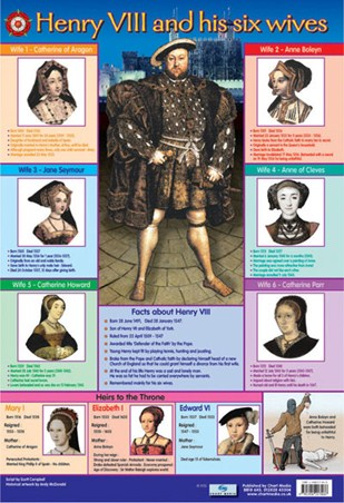 Framed Henry VIII and his Six wives - Educational Children's Chart