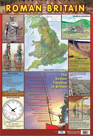 Framed The Roman Timeline in Britain - Roman History