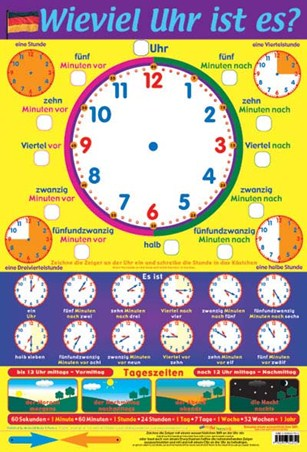 What's the Time in German - Learn a Language