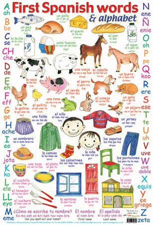 First Spanish Words, Learn The Alphabet Poster - Buy Online
