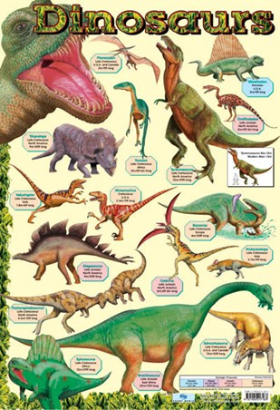 Dinosaur Chart - Creatures of a Lost World