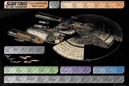 U.S.S. Enterprise NCC-1701-D - Star Trek The Next Generation