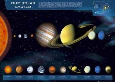 Our Solar System  - Solar System
