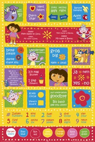 Framed Dora The Explorer Learning German - German to English
