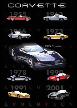 Corvette - Evolution of the Corvette